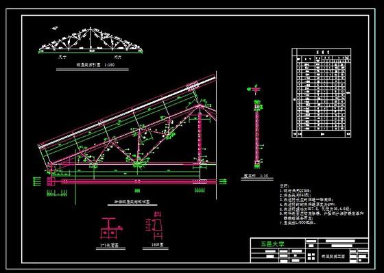 三角形钢屋架 钢结构课程设计