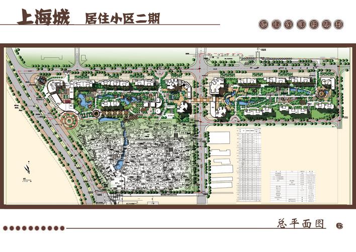 长条形居住小区规划设计