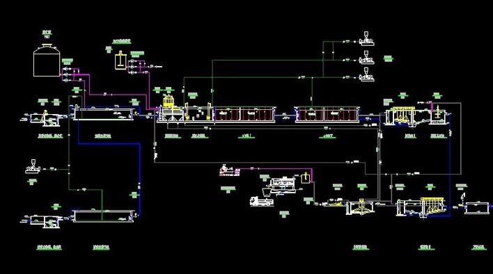 印染废水工艺流程图图片