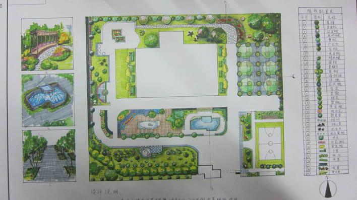 图纸 园林设计图  景观规划设计  庭院景观规划设计图(庭院景观规划)