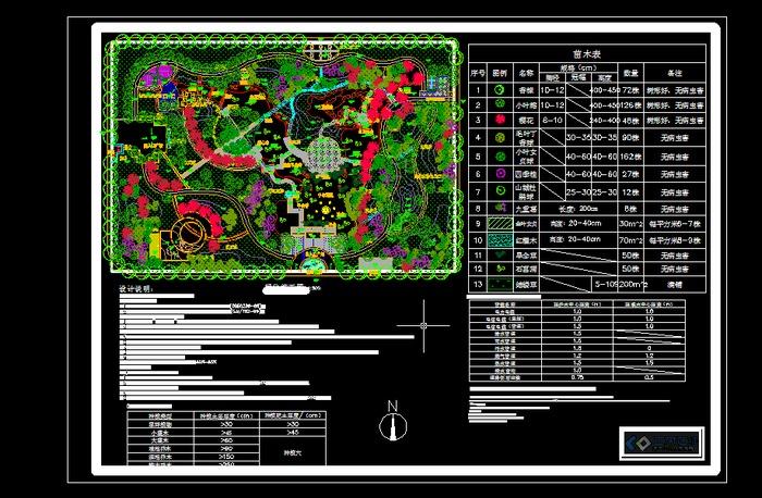 水电配置图 变压器保护配置图 植物配置立面图 景观植物配置平面图 花