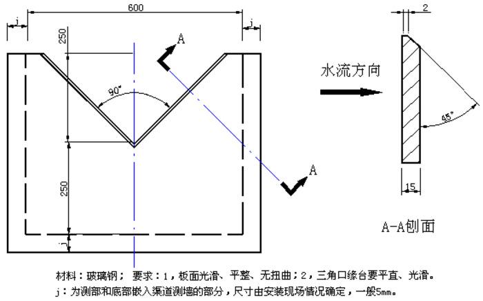 三角量水堰图纸