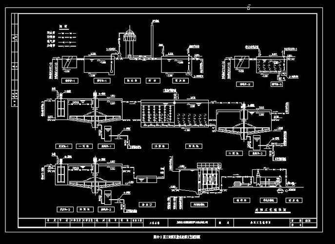工业园区,废水处理,流程图,螺杆泵,带式压滤机 申明:内容来自用户