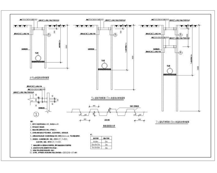 相关专题:基坑支护图 深基坑支护图 基坑支护cad图 基坑支护施工图