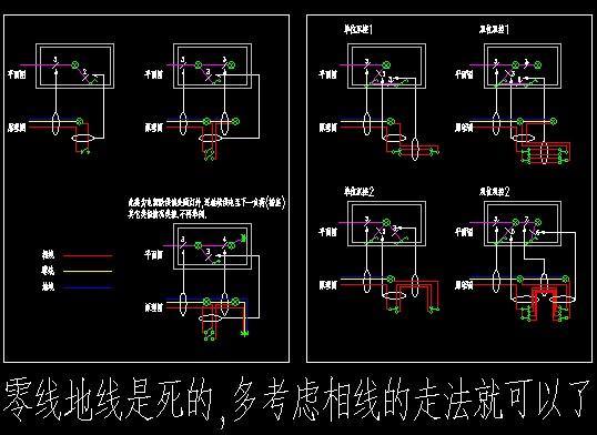 线路照明导线根数标注示意图_cad意思下载图纸v线路什么图纸fp火灾图片