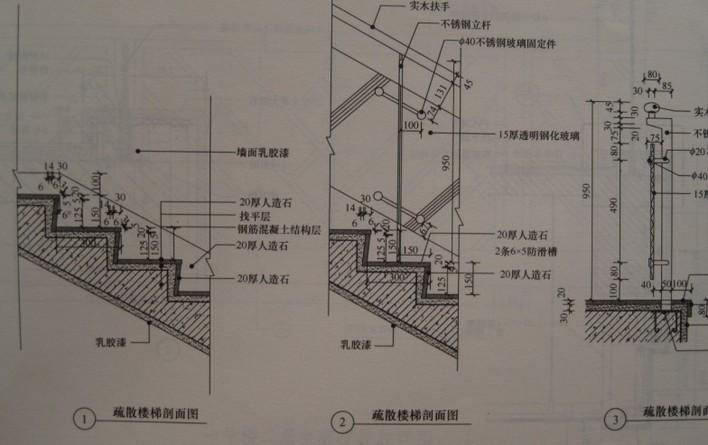 室内设计详图节点图(全面)
