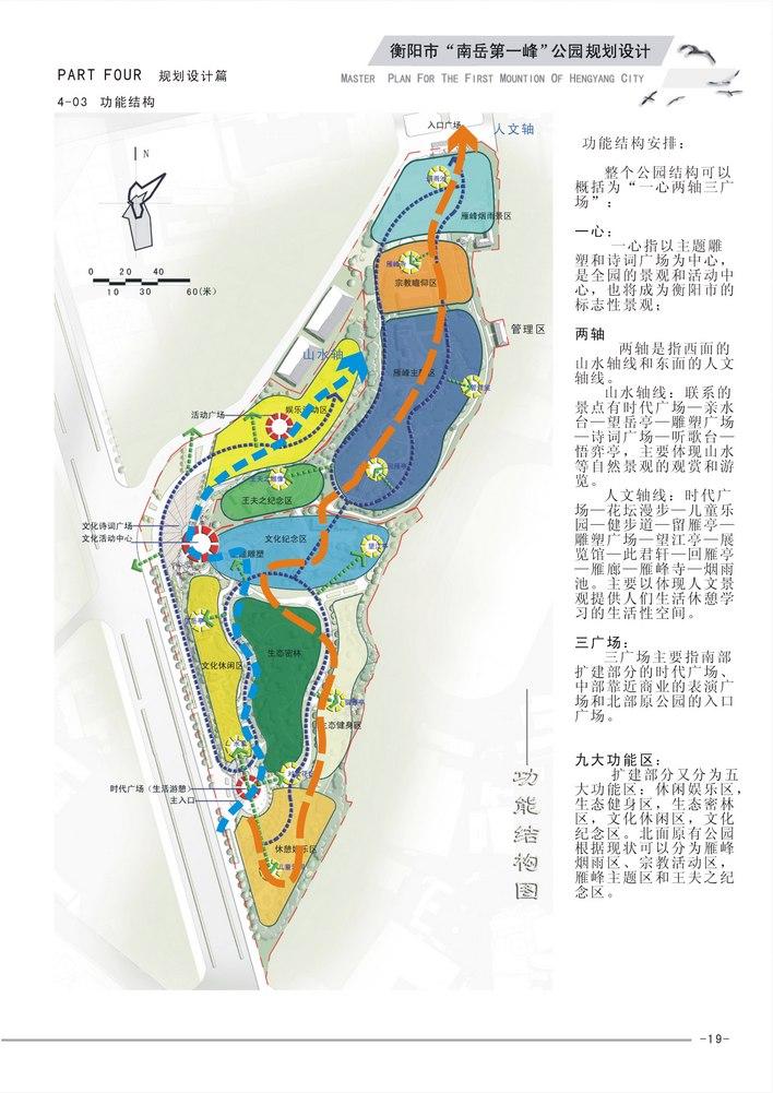 某大型公园规划设计,内含: 1,总平面图 2,交通分析 3,景观