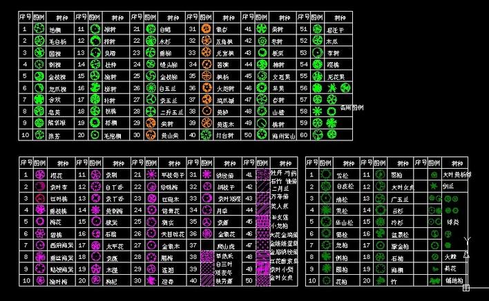 图纸 园林设计图 植物图例  上传时间:2010-09-04 所属分类:园林设计
