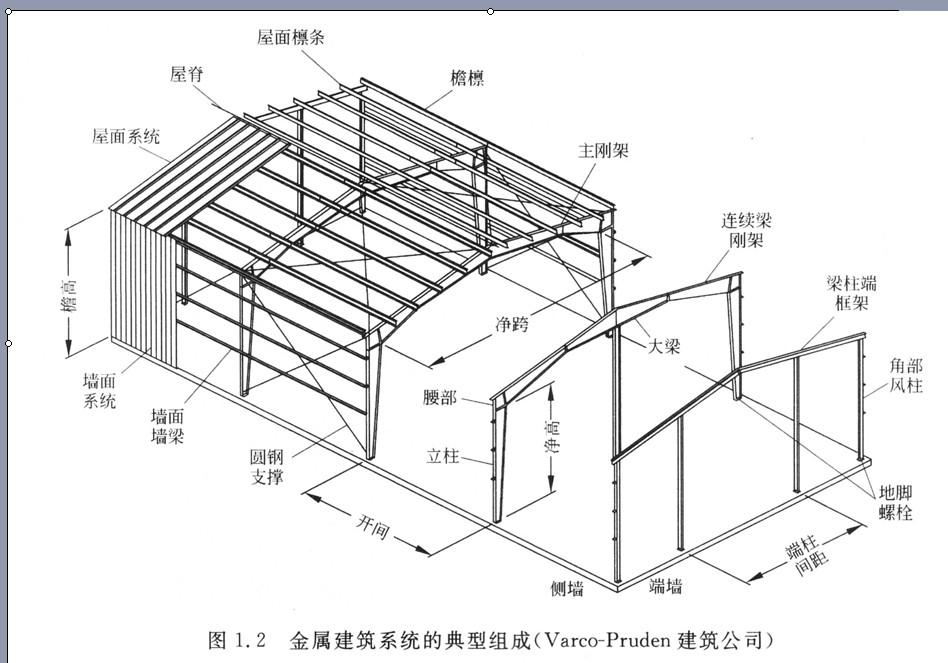 学看建筑工程图纸