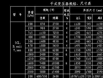 干式变压器参数简介