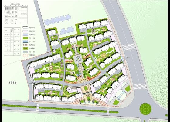 园林绿化及施工 居住区及公园绿化设计图 某县小区环境规划平面图