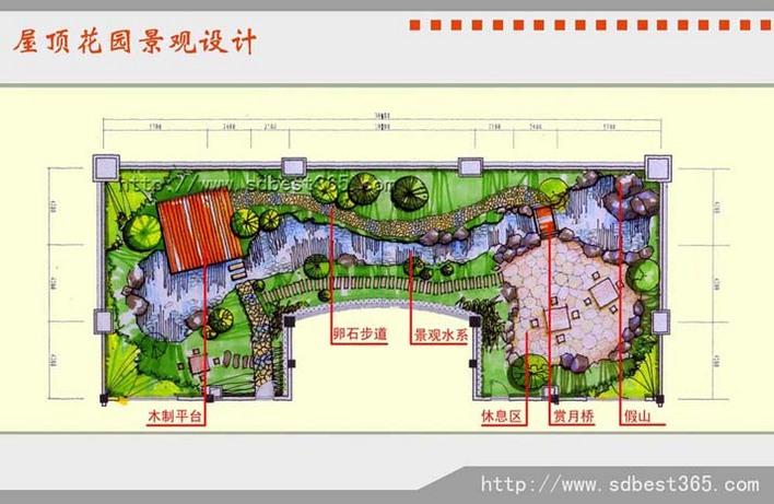 小型花园手绘平面图
