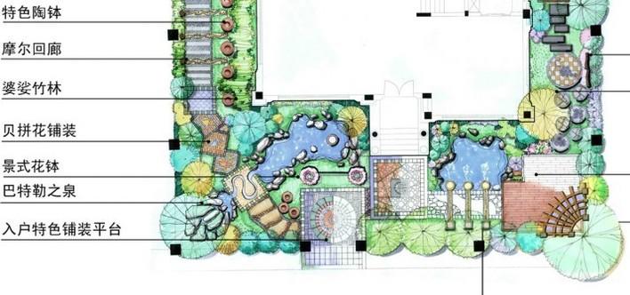 园林设计图  景观规划设计  庭院景观规划设计图(庭院景观规划)  欧式