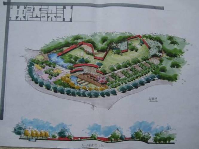 多个公园快题设计(全套)