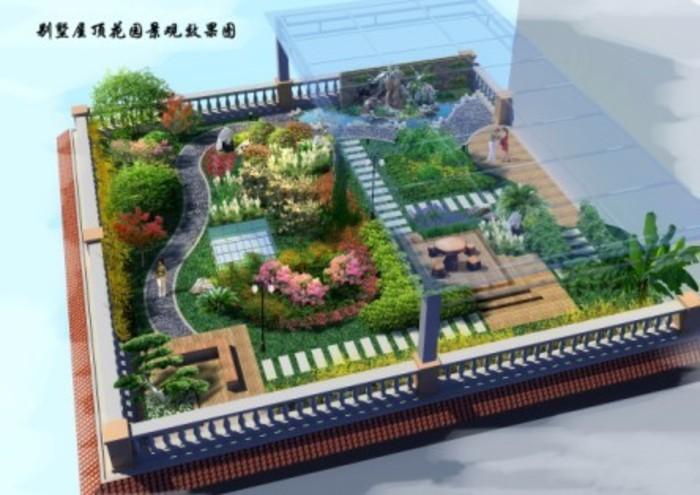 园林设计图 园林景观效果图 园林景观鸟瞰图 复式别墅屋顶景观效果