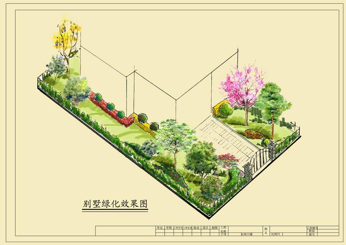 绿化设计,包含cad图及手绘效果图