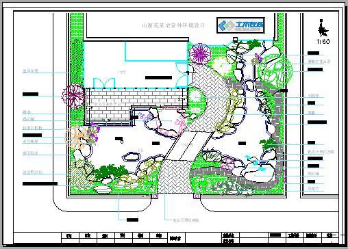 手绘别墅庭院景观设计平面图