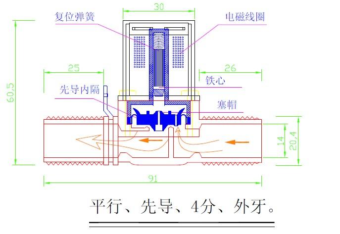 电磁阀-图1图片