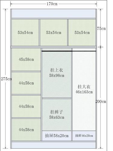家装--整体衣柜设计图
