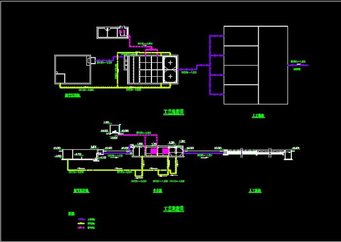 某项目的工艺流程高程图