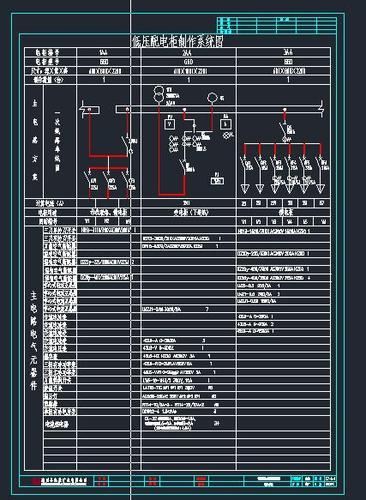 某地矿厂低压配电柜系统图,变压器容量2000kva图片