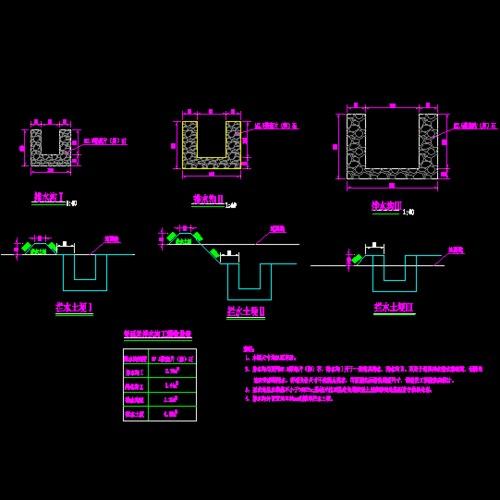 地下车库排水沟图纸 排水沟 排水沟详图 排水沟设计 设计排水沟  所属图片
