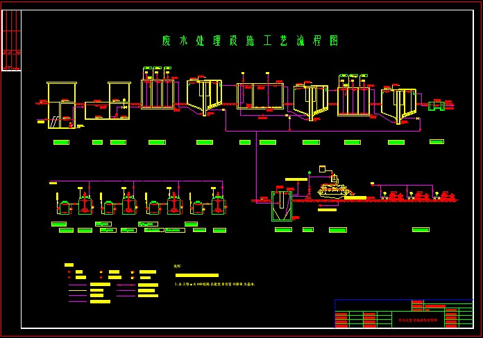 污水处理设施高程流程图
