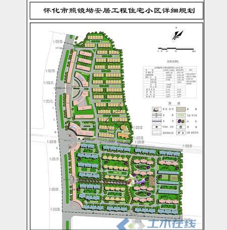 居住区规划设计图