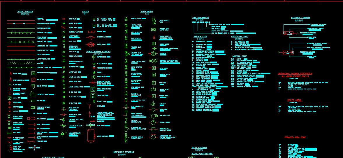 管道仪表流程图首页