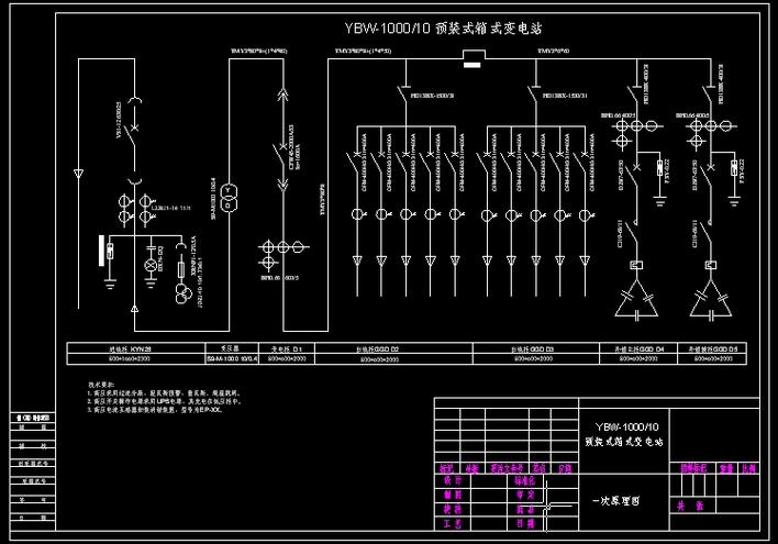 箱式变电站设计图片