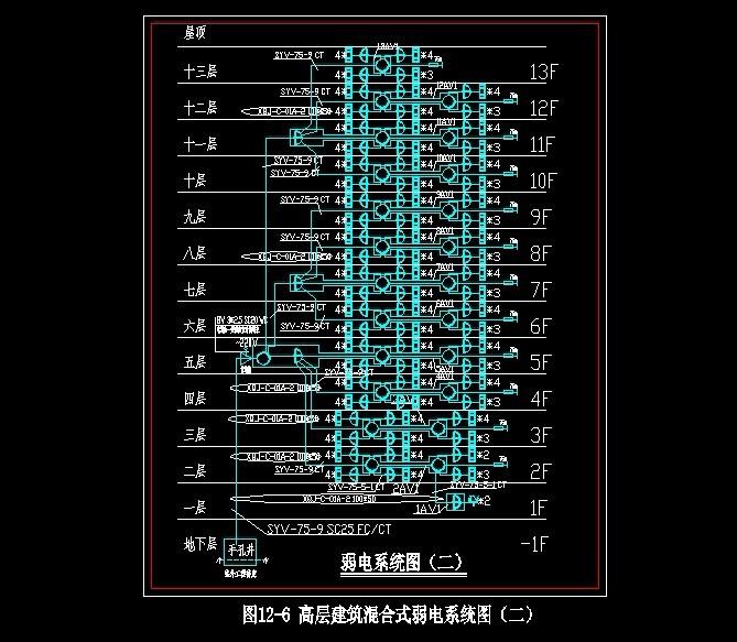 高层建筑混合式弱电系统图 二 .dwg