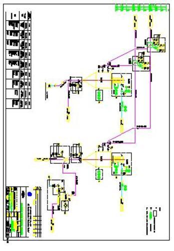 某化工厂给料系统管道及仪表流程图