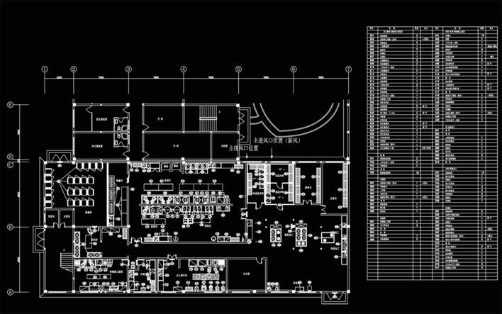 相关专题:餐厅厨房平面图 餐厅厨房设计平面图 酒店餐厅厨房平面图