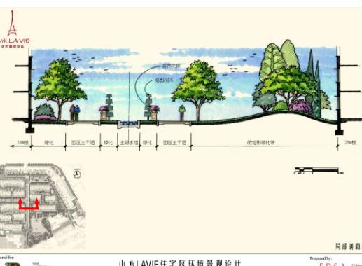 住宅环境景观设计手绘图