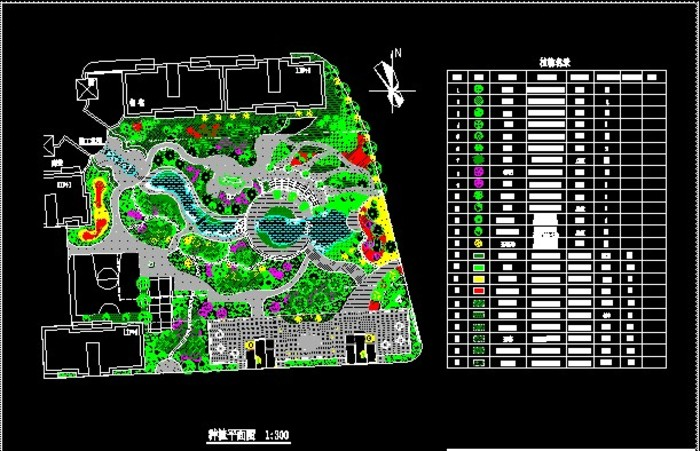 说明:含小区景观方案,植物配置平面图