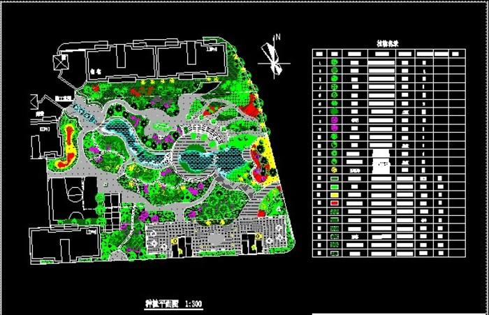 说明:含小区景观方案,植物配置平面图,苗木表