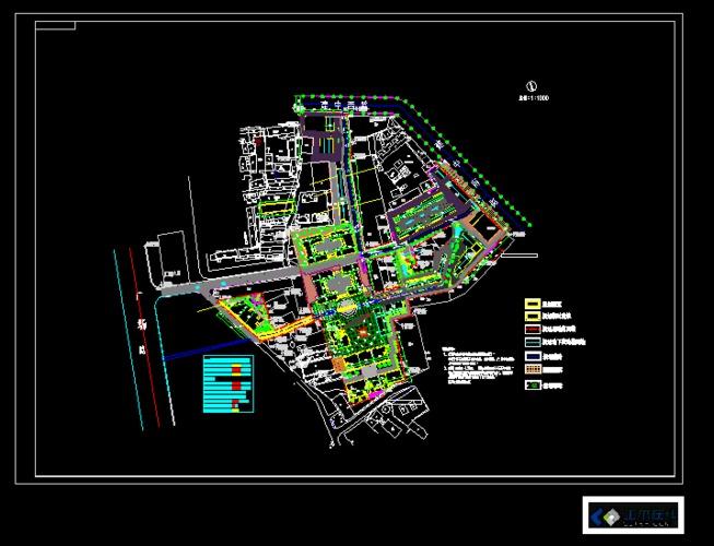 步行街规划 步行街规划设计 商业步行街规划设计 步行街规划平面图