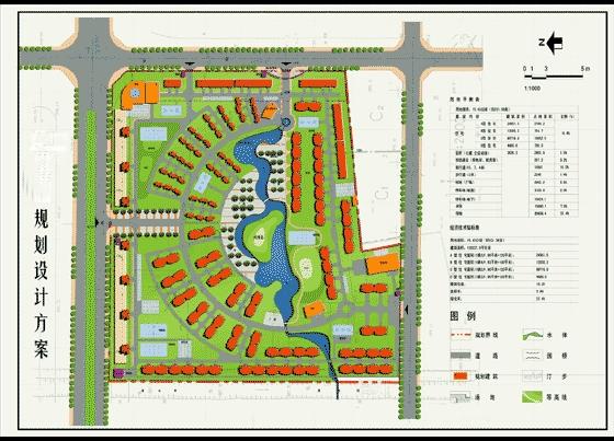 居住区规划图纸