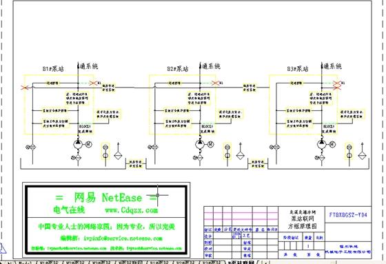 液压系统原理方框图图片
