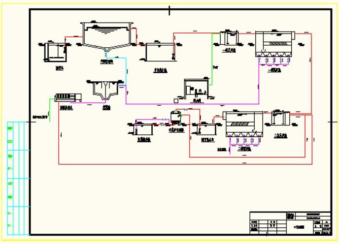 某工艺流程图具体画法