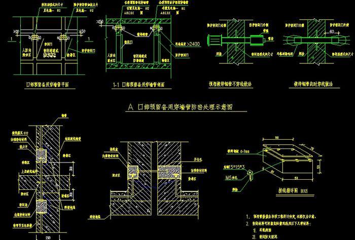 智能化地下室人防做法图纸详细说明