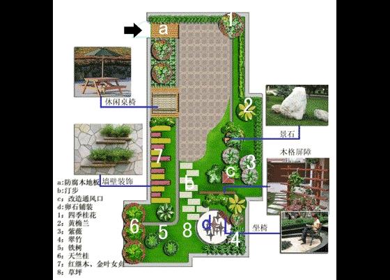 图纸 园林设计图 园林景观效果图 园林景观平面效果图 屋顶花园景观图片