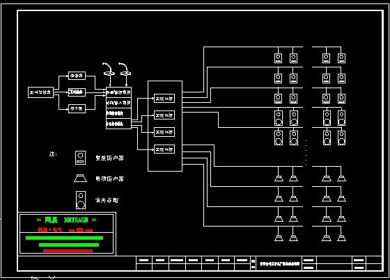 背景音响及紧急广播系统结构图