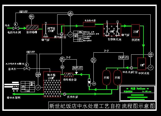 自动控制电路图 换热站自动控制 自动控制开关电路图 相关专题:; 中水