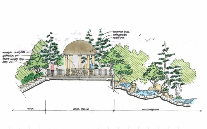 园林设计图  国外表现图设计手绘图3