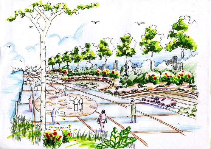 手绘总图 手绘立面 手绘亭子 园林手绘 景观手绘  所属分类:园林设计