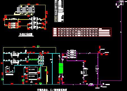 电子厂房机房系统原理流程图