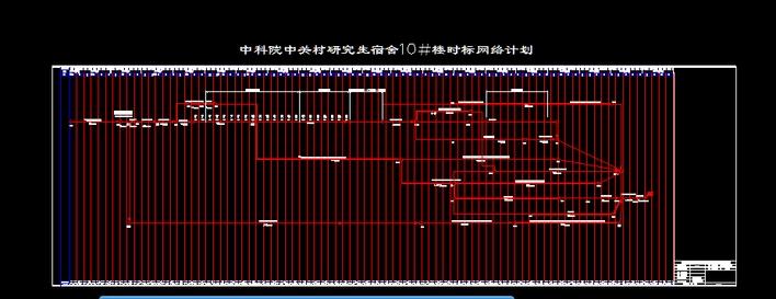 d施工进度网络图