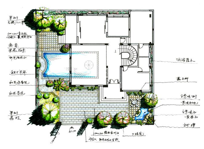 图纸 园林设计图 某别墅景观方案,强  上传时间:2007-03-23 所属分类