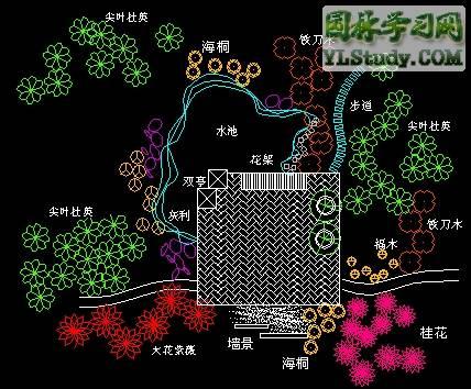 绿化植物配置平面图